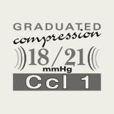 Classe Terap. 1 | 18-21 mmHg - CCL1