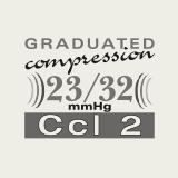 Clase Terapéutica 2 | 23-32 mmHg - CCL2