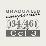 Therapeutische Klasse 3 | 34-46 mmHg - CCL3