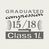 Therap. Class 1L | 15-18 mmHg - CCL1L